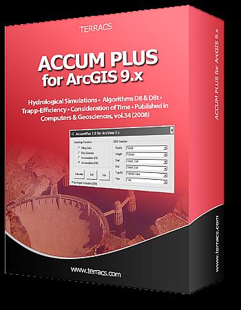box-accumplus