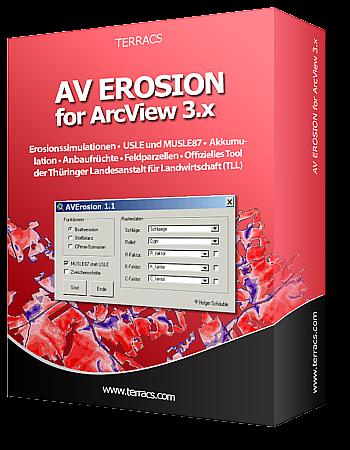 box-averosion
